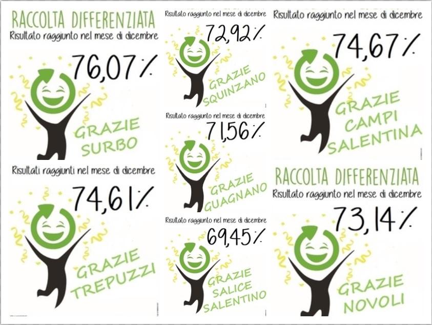 RISULTATI RACCOLTA DIFFERENZIATA ARO LE/1 DICEMBRE 2018
