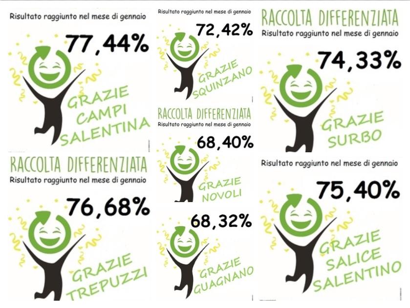 DATI RACCOLTA DIFFERENZIATA A GENNAIO 2018 NEI COMUNI DELL'ARO LE/1